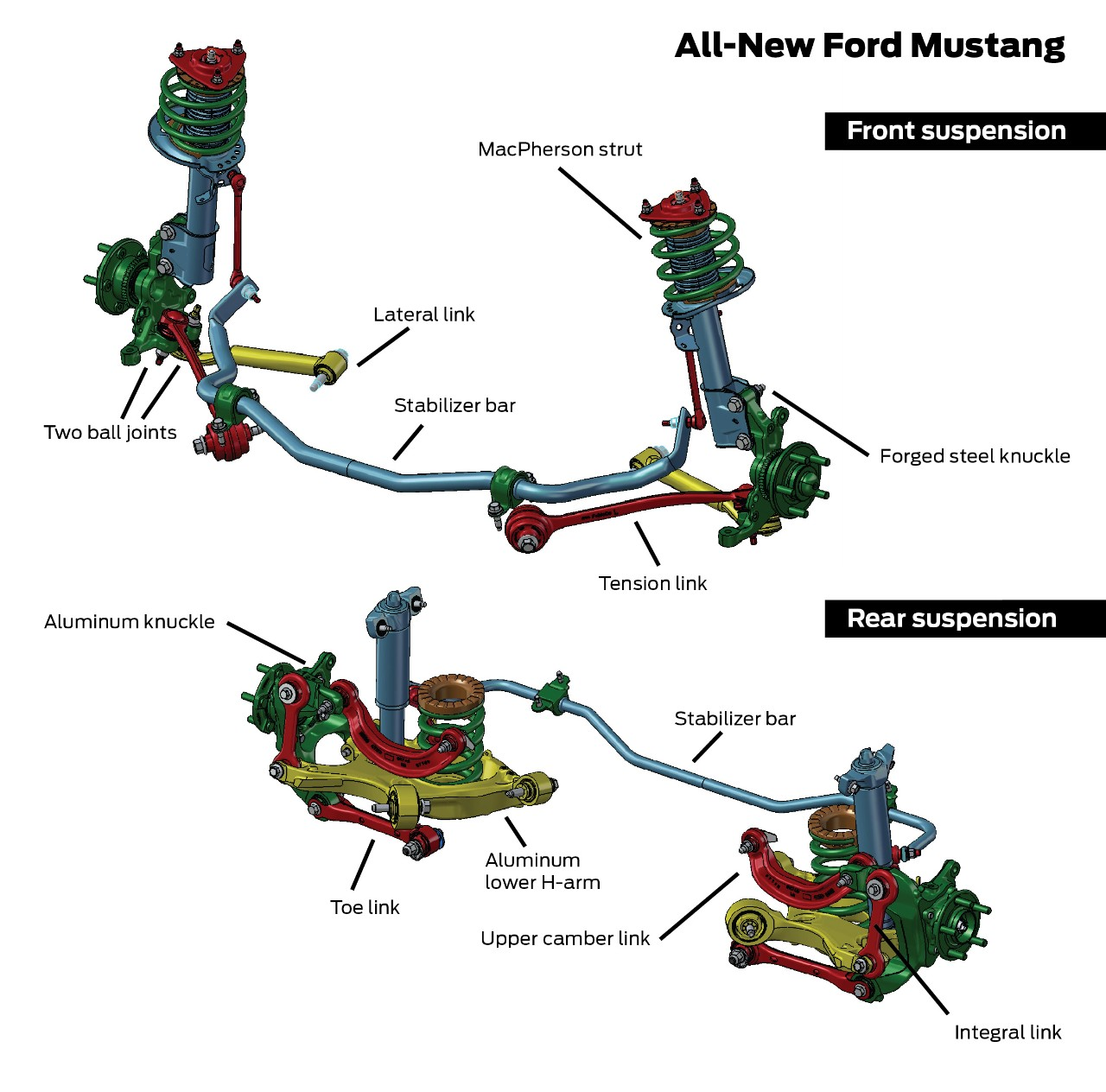 2004 Jeep Grand Cherokee Front Suspension Diagram Nemetas Axle Upgrades Sunray Engineering 1550 9 Inch Photo 8987432 Ford Mustang Images Gallery